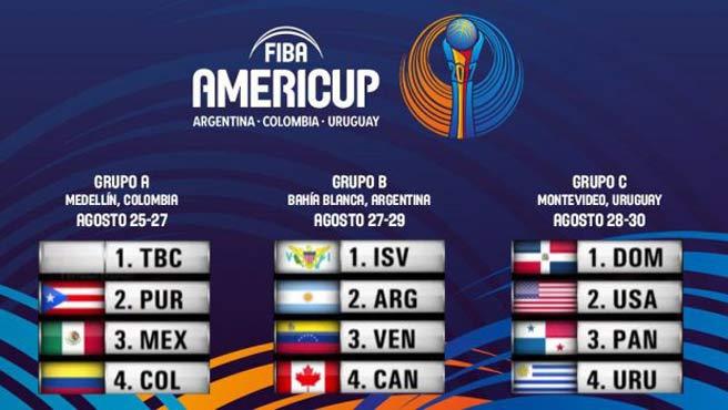 Venezuela tiene grupo para la Copa América de baloncesto.