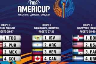 FIBA-AMERICUP-VERSIONFINAL-320×260.jpg