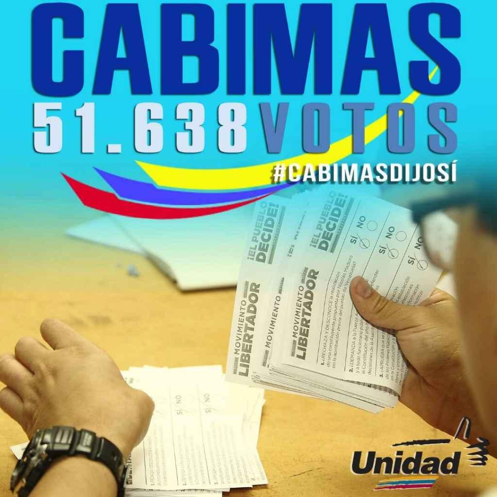 Consulta Popular en nuestro municipio arrojó un resultado de 51.638 manifestaciones de voluntades