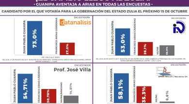 Encuestas-elecciones-regionales-2017-2.jpg