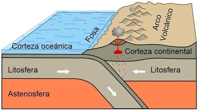 terremoto-origen-644×362.jpg